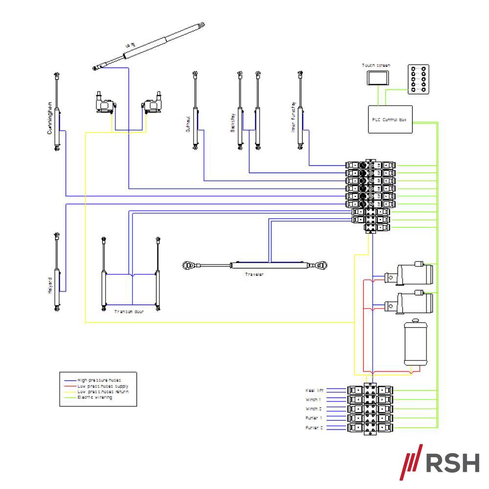 Impianti idraulici di bordo, RIGGservice, progettazione e installazione di sartiame, idraulica e attrezzatura di coperta, Chiavari, Italia